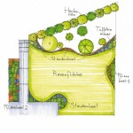 Schubert & Partner Gartengestaltung | Gartenplanung